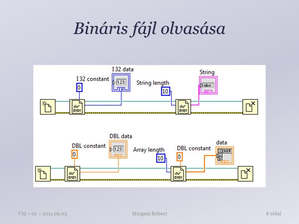File Path Control Mingesz RóbertVM – 01 – 2011.09.05.9 oldal