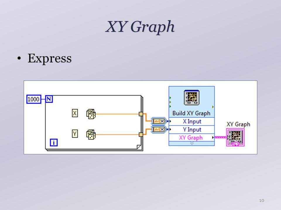 XY Graph Express 10