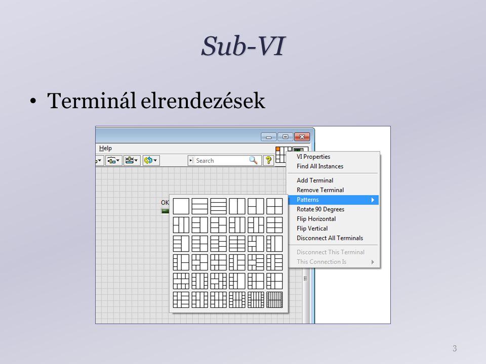 Sub-VI Terminál elrendezések 3