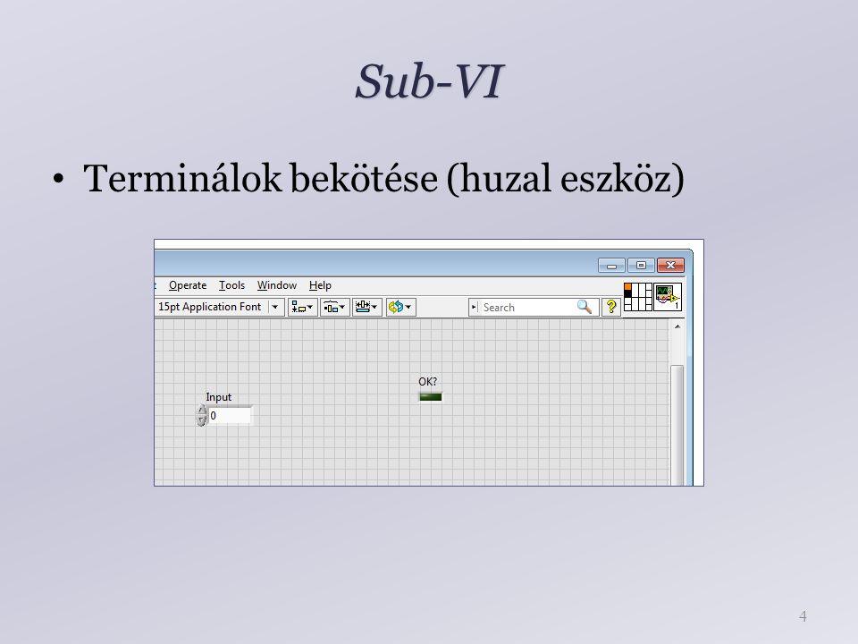 Sub-VI Terminálok bekötése (huzal eszköz) 4