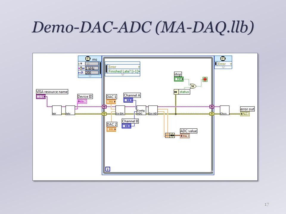 Demo-DAC-ADC (MA-DAQ.llb) 17