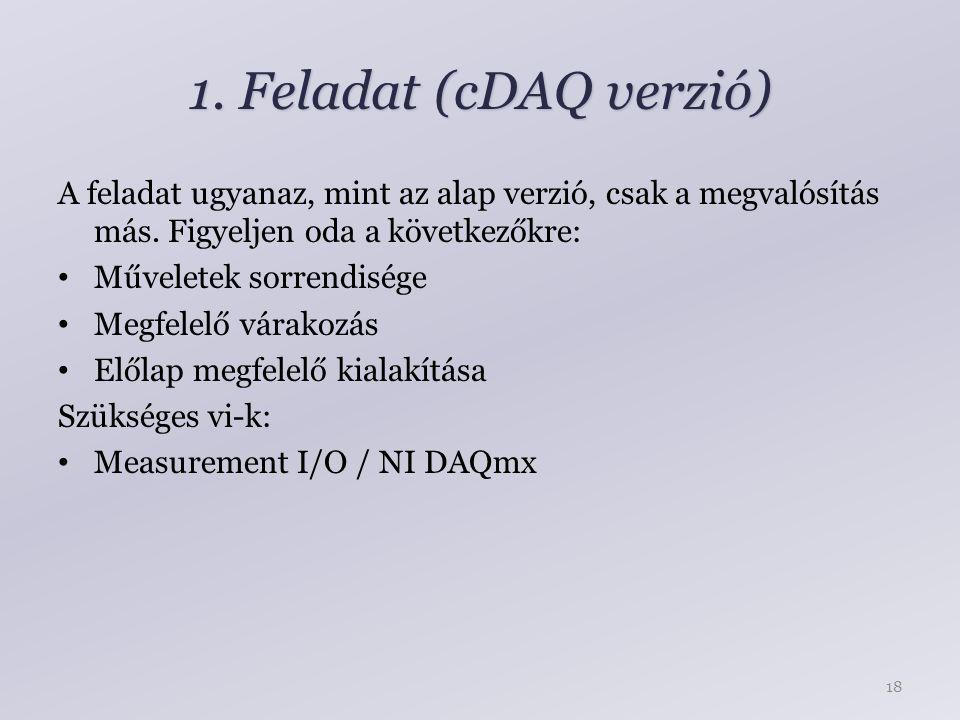 1. Feladat (cDAQ verzió) A feladat ugyanaz, mint az alap verzió, csak a megvalósítás más. Figyeljen oda a következőkre: Műveletek sorrendisége Megfele