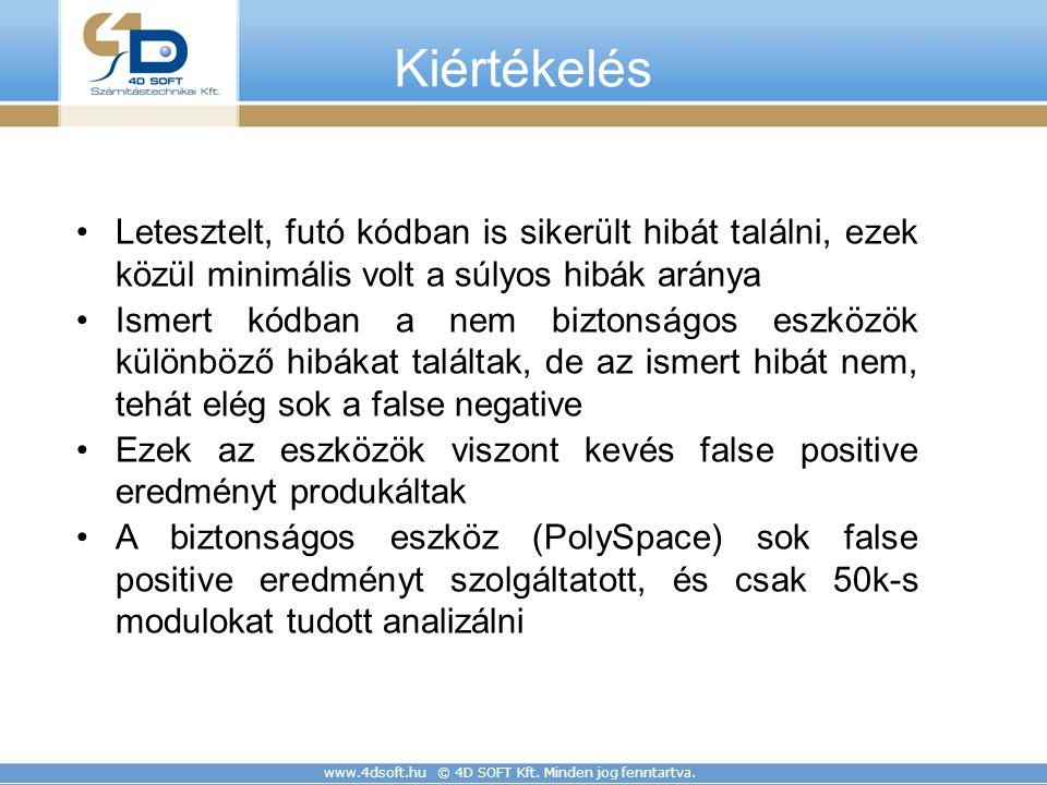 www.4dsoft.hu © 4D SOFT Kft. Minden jog fenntartva. Kiértékelés Letesztelt, futó kódban is sikerült hibát találni, ezek közül minimális volt a súlyos