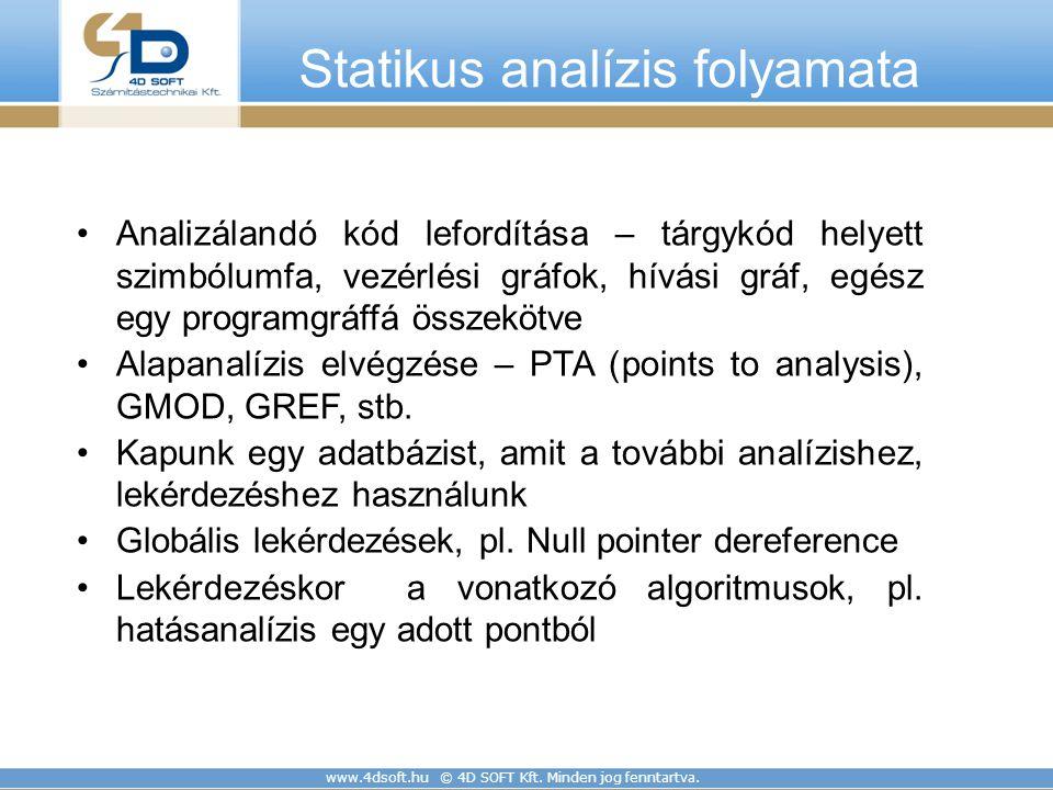 www.4dsoft.hu © 4D SOFT Kft. Minden jog fenntartva. Statikus analízis folyamata Analizálandó kód lefordítása – tárgykód helyett szimbólumfa, vezérlési