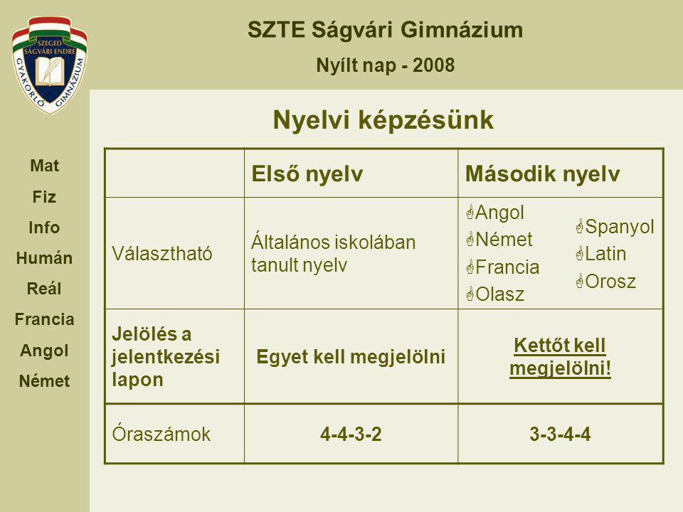 SZTE Ságvári Gimnázium Nyílt nap - 2008 Mat Fiz Info Humán Reál Francia Angol Német Nyelvi képzésünk Első nyelvMásodik nyelv Választható Általános isk