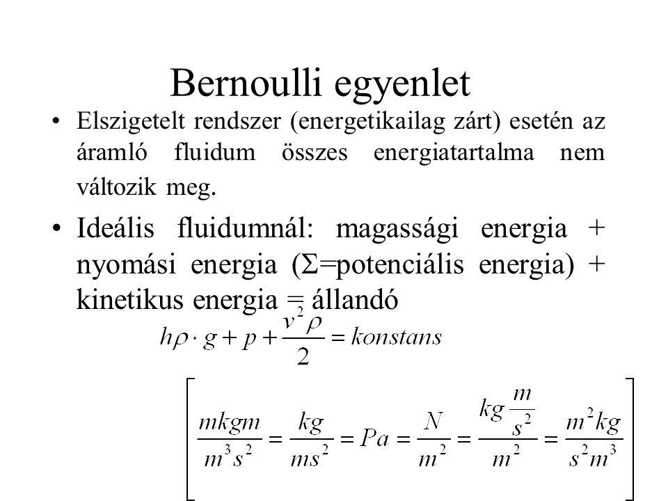 Bernoulli egyenlet Elszigetelt rendszer (energetikailag zárt) esetén az áramló fluidum összes energiatartalma nem változik meg. Ideális fluidumnál: ma