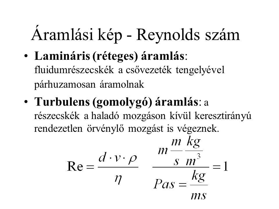Áramlási kép - Reynolds szám Lamináris (réteges) áramlás: fluidumrészecskék a csővezeték tengelyével párhuzamosan áramolnak Turbulens (gomolygó) áraml