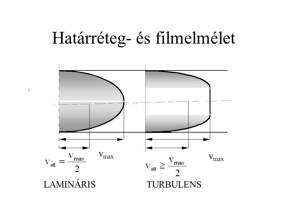 Határréteg- és filmelmélet v max LAMINÁRISTURBULENS