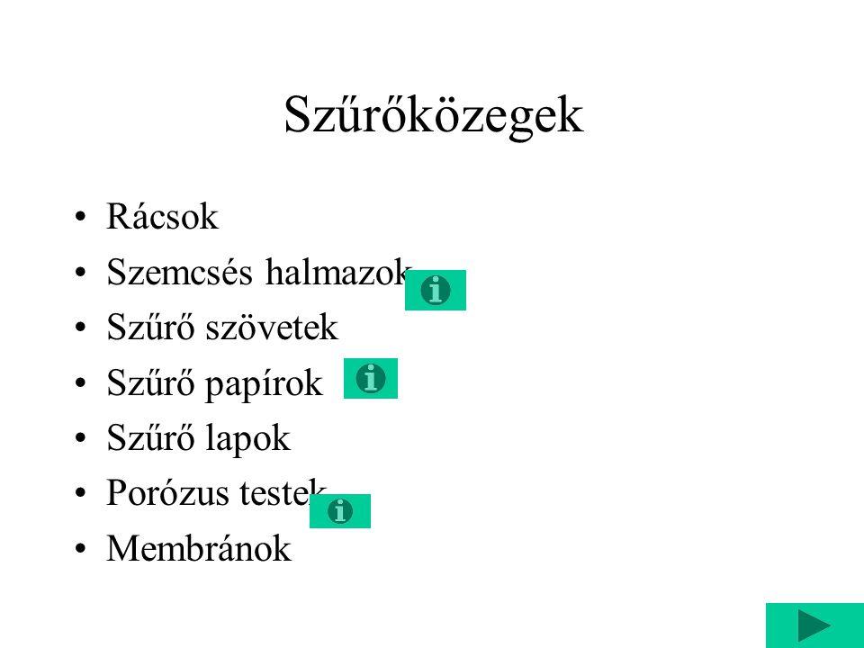 Szűrőközegek Rácsok Szemcsés halmazok Szűrő szövetek Szűrő papírok Szűrő lapok Porózus testek Membránok
