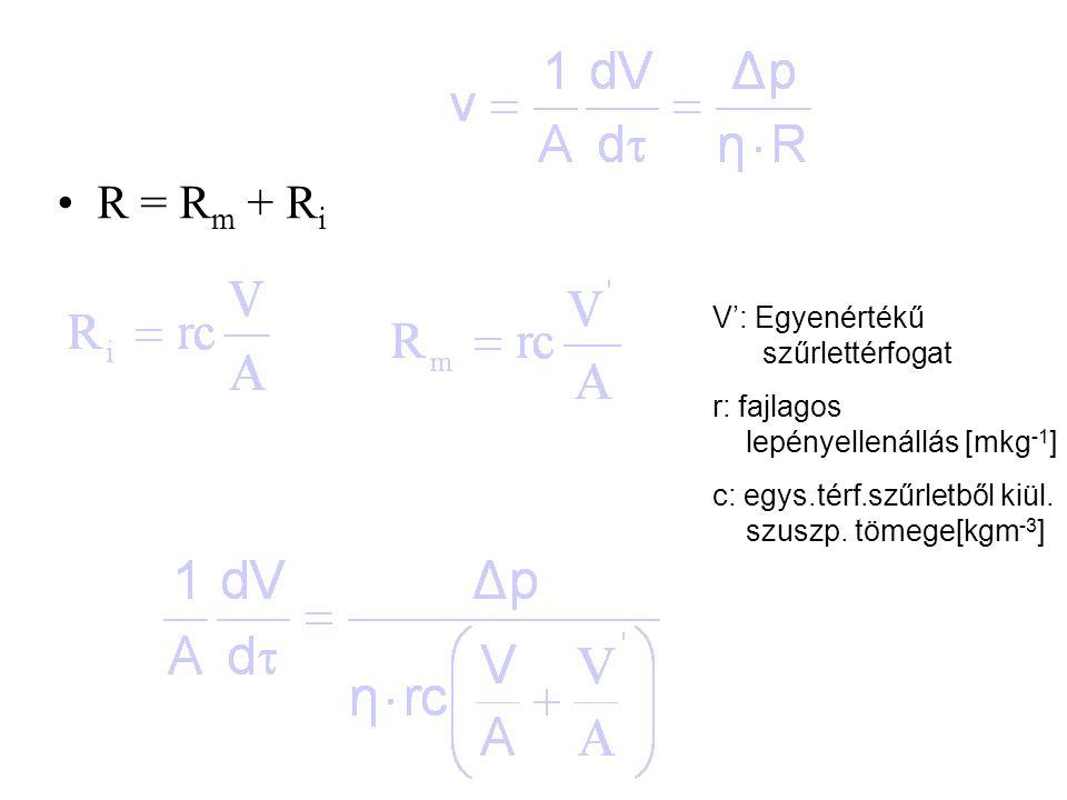 R = R m + R i V': Egyenértékű szűrlettérfogat r: fajlagos lepényellenállás [mkg -1 ] c: egys.térf.szűrletből kiül. szuszp. tömege[kgm -3 ]