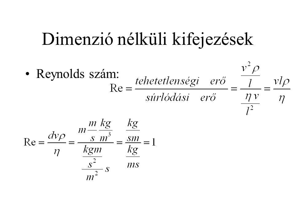 Dimenzió nélküli kifejezések Reynolds szám: