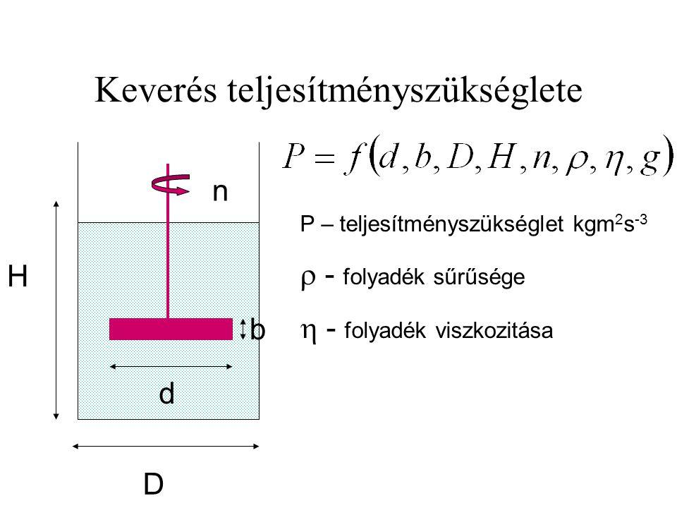 Keverés teljesítményszükséglete D b H d n P – teljesítményszükséglet kgm 2 s -3  - folyadék sűrűsége  - folyadék viszkozitása