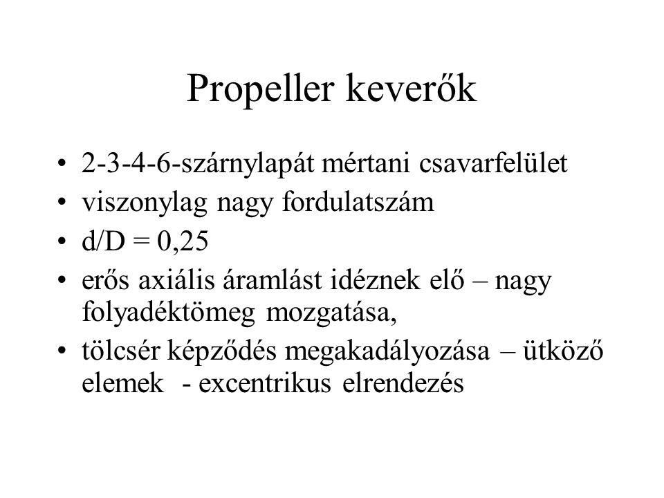Propeller keverők 2-3-4-6-szárnylapát mértani csavarfelület viszonylag nagy fordulatszám d/D = 0,25 erős axiális áramlást idéznek elő – nagy folyadékt