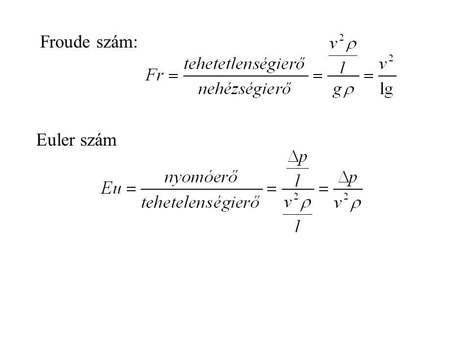 Reális folyadékok áramlása (surlódásos Bernoulli) A súrlódó erő ellenében a fluidumnak munkát kell végezni, ezért be kell vezetni a súrlódási veszteséget tartalmazó tagot.