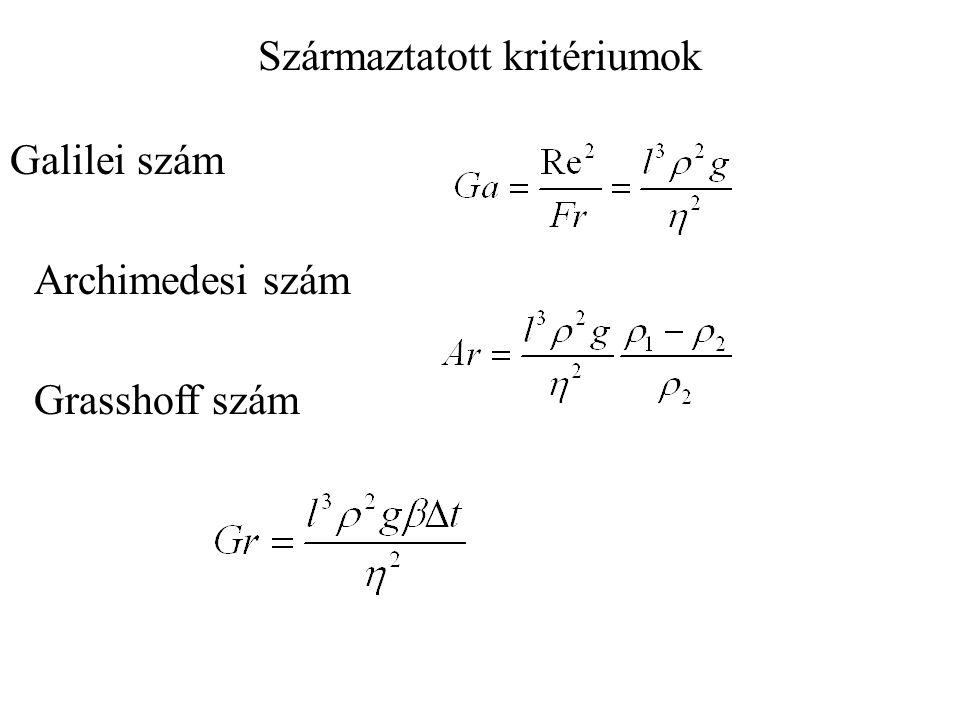 Származtatott kritériumok Galilei szám Archimedesi szám Grasshoff szám