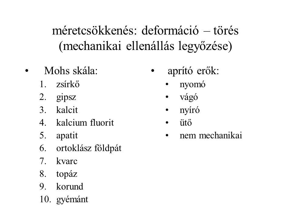 méretcsökkenés: deformáció – törés (mechanikai ellenállás legyőzése) Mohs skála: 1.zsírkő 2.gipsz 3.kalcit 4.kalcium fluorit 5.apatit 6.ortoklász föld