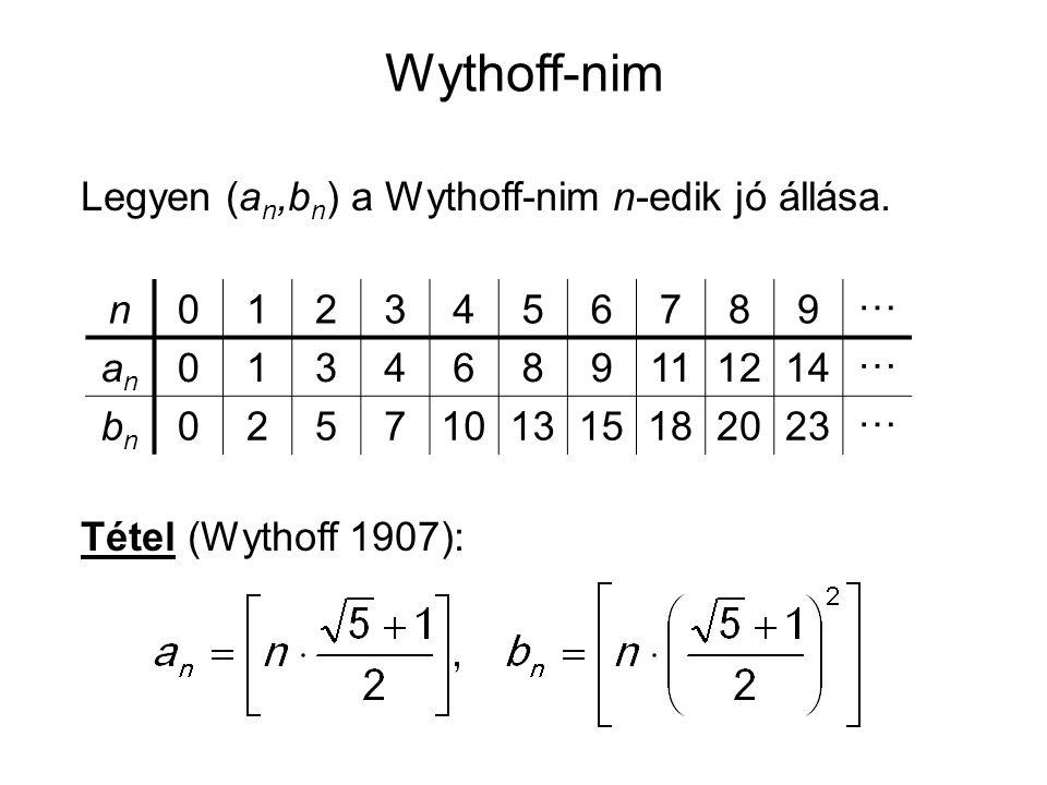 n0123456789 ⋯ anan 0134689111214 ⋯ bnbn 0257101315182023 ⋯ Legyen (a n,b n ) a Wythoff-nim n-edik jó állása. Tétel (Wythoff 1907):