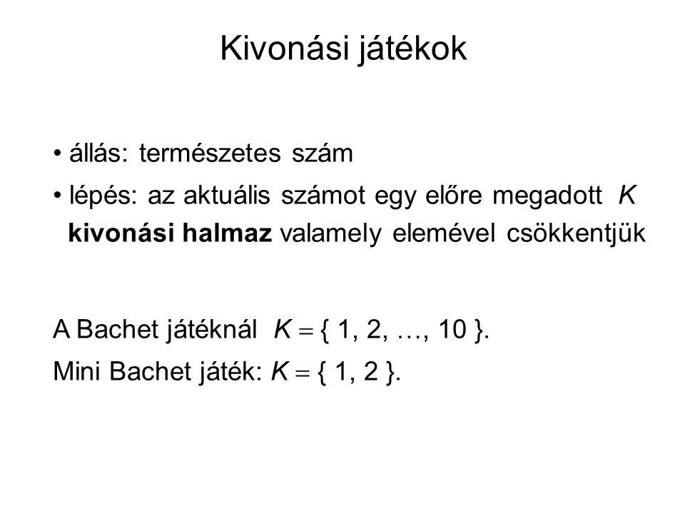 Kivonási játékok állás: természetes szám lépés: az aktuális számot egy előre megadott K kivonási halmaz valamely elemével csökkentjük A Bachet játékná