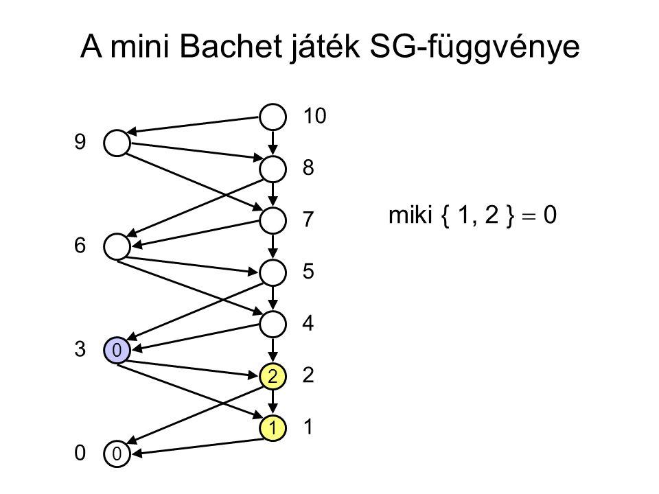 A mini Bachet játék SG-függvénye 0 1 2 0 10 5 7 8 4 2 1 0 3 6 9 miki { 1, 2 }  0