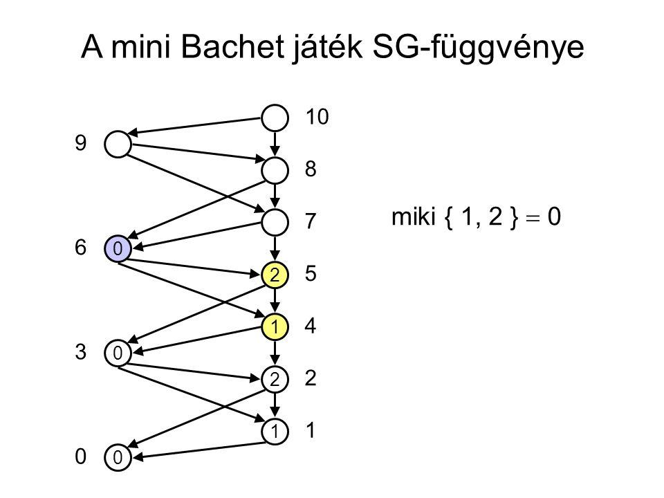 A mini Bachet játék SG-függvénye 0 1 2 1 2 0 0 10 5 7 8 4 2 1 0 3 6 9 miki { 1, 2 }  0