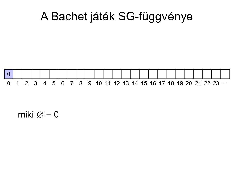 A Bachet játék SG-függvénye 0 01234567891011121314151617181920212223 ⋯ miki ∅  0