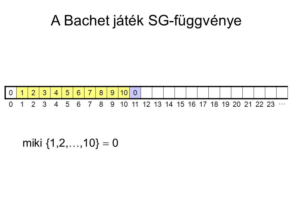 A Bachet játék SG-függvénye 0123456789100 0123456789 11121314151617181920212223 ⋯ miki {1,2, ,10}  0