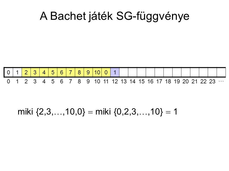 A Bachet játék SG-függvénye 01234567891001 0123456789 11121314151617181920212223 ⋯ miki {2,3, ,10,0}  miki {0,2,3, ,10}  1