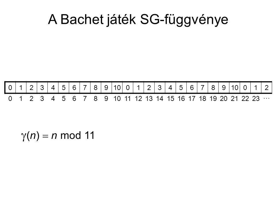 A Bachet játék SG-függvénye 0123456789100123456789 012 0123456789 11121314151617181920212223 ⋯  (n)  n mod 11