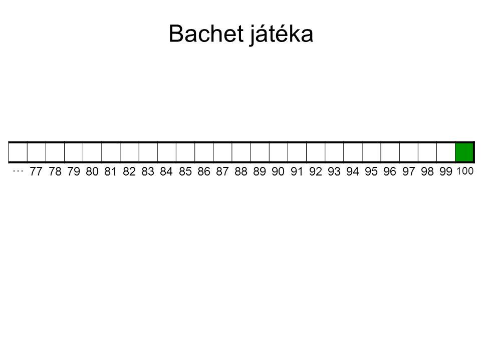 Osztályozás 33 Tic-tac-toe 44 Bachet 55 Bachet játék nyerő stratégiája 6-13613 Jó és rossz állások 14-171417 Miki 1818 SG-függvény 19-261926 Kivonási játékok 2727 Mini Bachet SG 28-472847 Bachet SG 48-564856 Kivonási játék SG periodikus 5757 KöMaL: kivonási játék 5858 Sarokba a bástyát.
