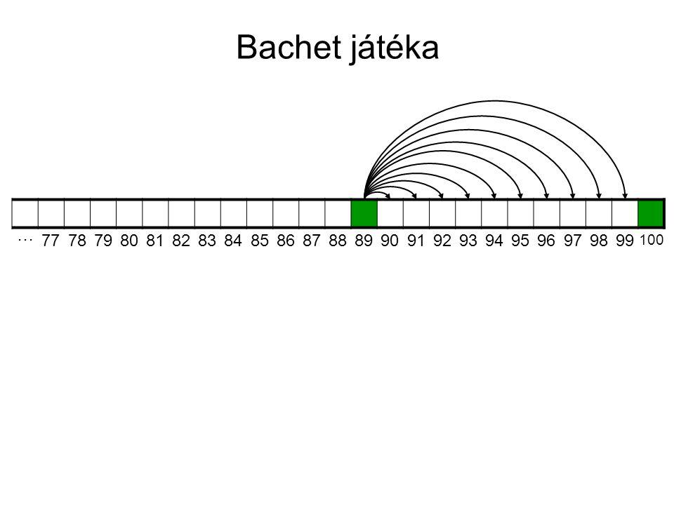 A Bachet játék SG-függvénye 01 01234567891011121314151617181920212223 ⋯ miki {0}  1