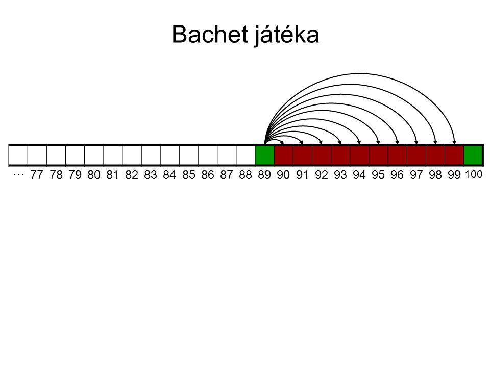 A mini Bachet játék SG-függvénye 0 1 2 1 2 0 10 5 7 8 4 2 1 0 3 6 9 miki { 0, 1 }  2