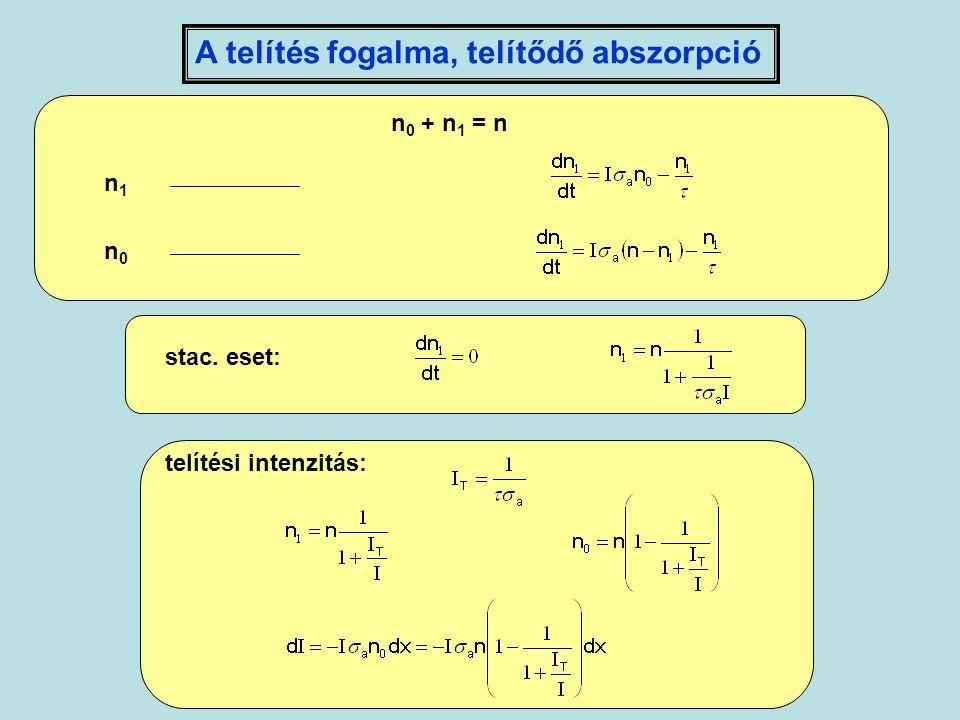 A telítés fogalma, telítődő abszorpció n 0 + n 1 = n n1n1 n0n0 stac. eset: telítési intenzitás: