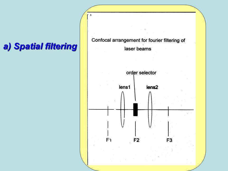 a) Spatial filtering