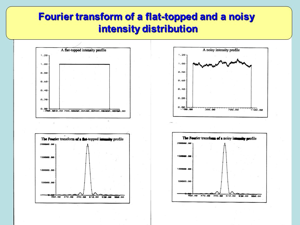 Fourier transform of a flat-topped and a noisy intensity distribution intensity distribution