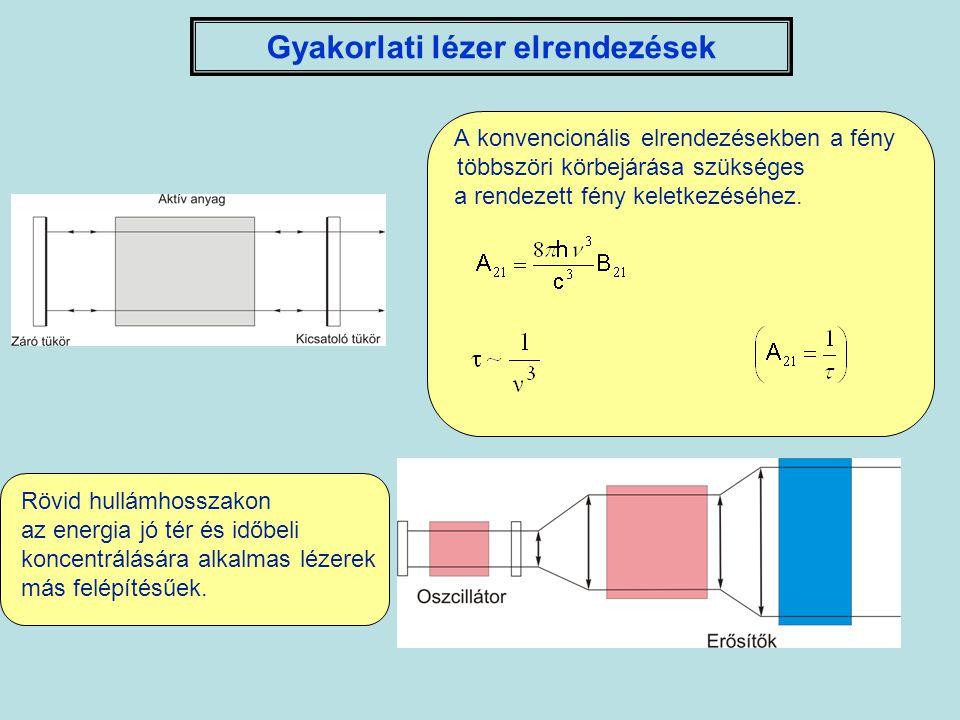 Gyakorlati lézer elrendezések A konvencionális elrendezésekben a fény többszöri körbejárása szükséges a rendezett fény keletkezéséhez. Rövid hullámhos