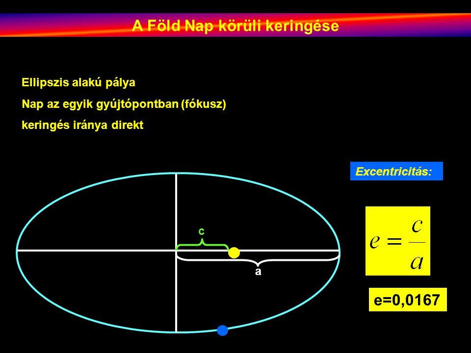 Jellemző adatok perihélium afélium Naptávolság: 147,1 millió km és 152,1 millió km között átlag: 149,6 millió km = 1 CsE (AU) Átlagsebesség: 29,8 km/s apszisvonal