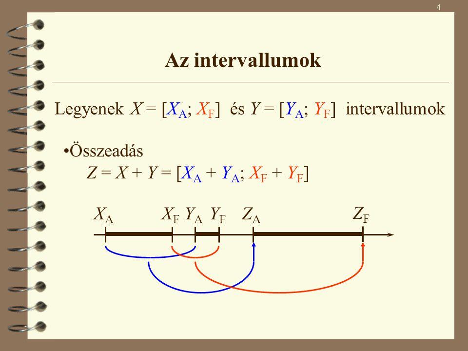 4 Az intervallumok Összeadás Z = X + Y = [X A + Y A ; X F + Y F ] XAXA XFXF YAYA YFYF ZAZA ZFZF Legyenek X = [X A ; X F ] és Y = [Y A ; Y F ] interval