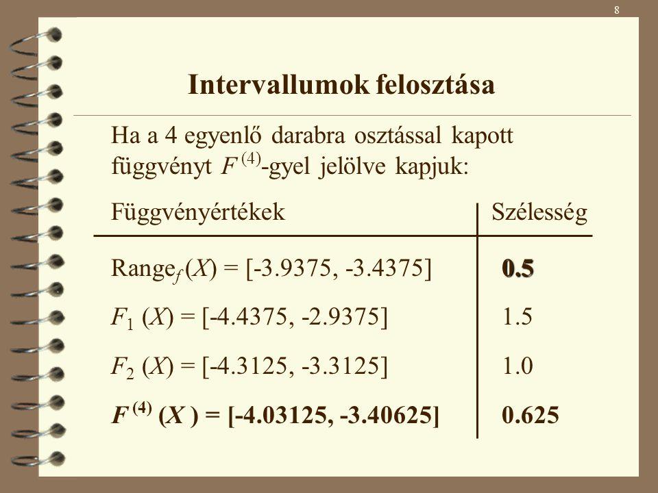 FüggvényértékekSzélesség 0.5 Range f (X) = [-3.9375, -3.4375]0.5 F 1 (X) = [-4.4375, -2.9375]1.5 F 2 (X) = [-4.3125, -3.3125]1.0 F (4) (X ) = [-4.03125, -3.40625]0.625 F (8) (X ) = [-3.984375, -3.421875]0.5625 Ugyanezt 8 darabra osztással is elvégezve (jelölés: F (8) ) 9 Intervallumok felosztása