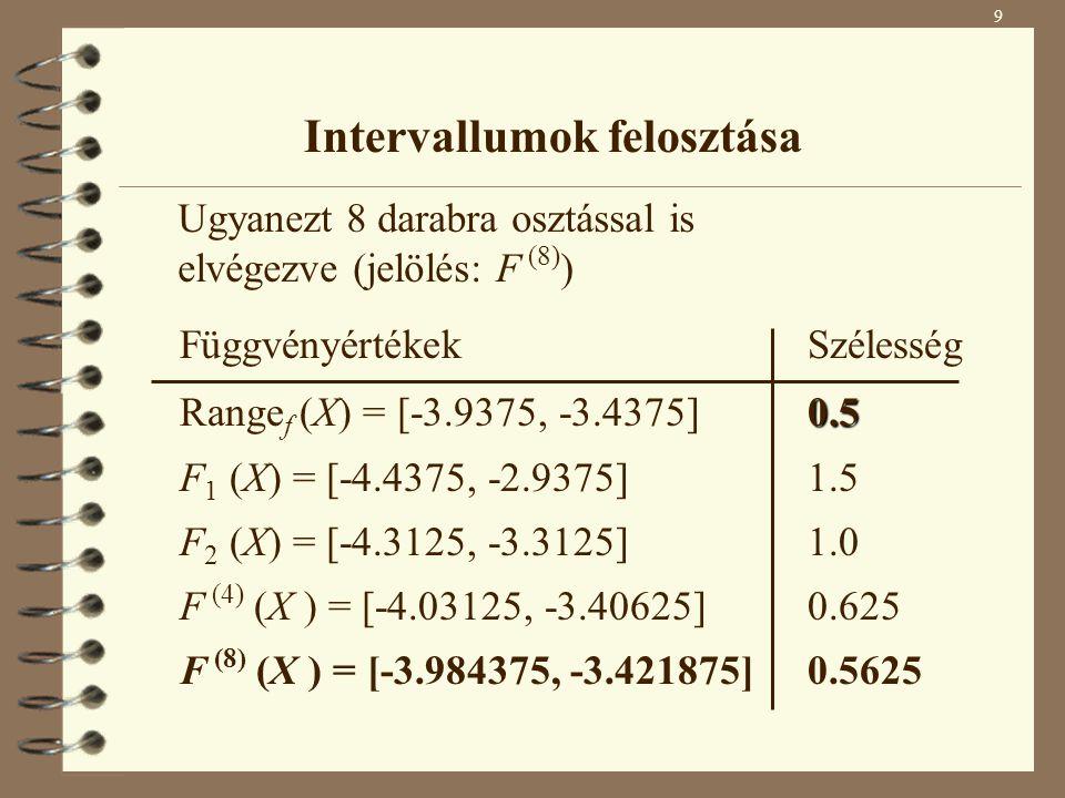 Egy egyszerű felosztási módszer Alkalmazzuk a felosztás módszerét a következő érték egy alsó és felső korlátjának meghatározására: min Range f (X) = min x  X f (x), ami f globális minimuma X felett.