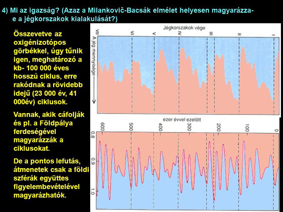 Összevetve az oxigénizotópos görbékkel, úgy tűnik igen, meghatározó a kb- 100 000 éves hosszú ciklus, erre rakódnak a rövidebb idejű (23 000 év, 41 000év) ciklusok.