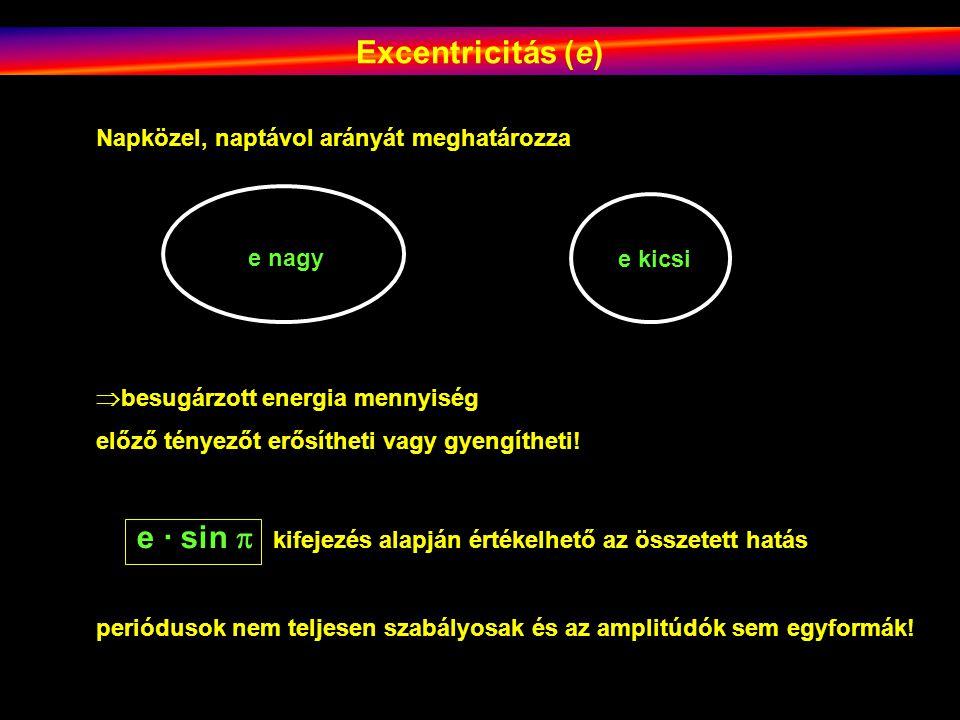 Excentricitás (e) Napközel, naptávol arányát meghatározza  besugárzott energia mennyiség előző tényezőt erősítheti vagy gyengítheti.
