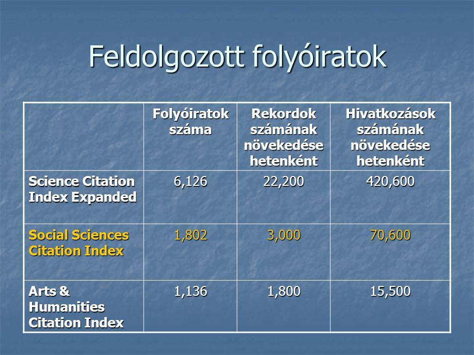 Kiválasztott tudomány- területek Csak teljes szövegű közlemények