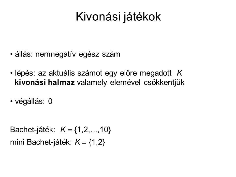 Kivonási játékok állás: nemnegatív egész szám lépés: az aktuális számot egy előre megadott K kivonási halmaz valamely elemével csökkentjük végállás: 0 Bachet-játék: K  {1,2, ,10} mini Bachet-játék: K  {1,2}