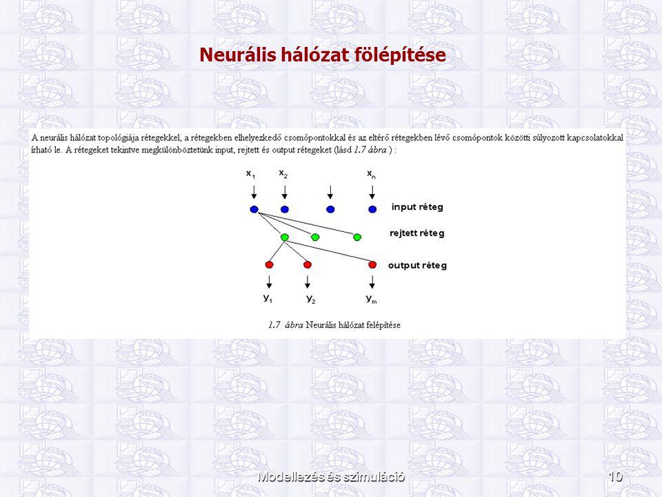 Modellezés és szimuláció10 Neurális hálózat fölépítése
