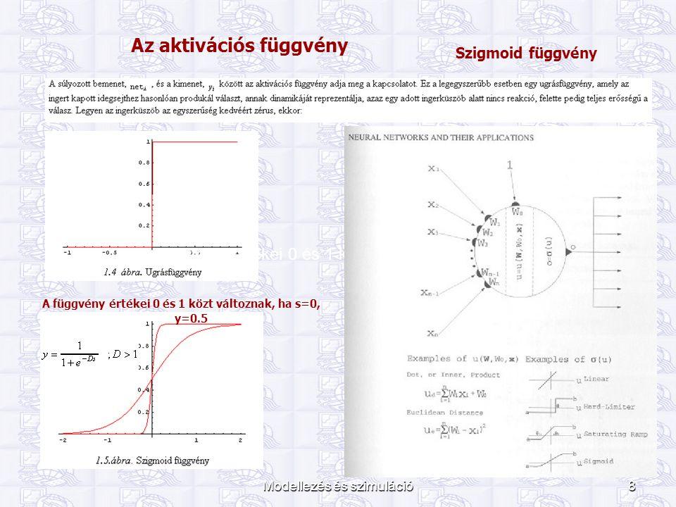 Modellezés és szimuláció8 Az aktivációs függvény Szigmoid függvény. A függvény értékei 0 és 1 közt változnak, ha s=0, y=0.5. A függvény értékei 0 és 1