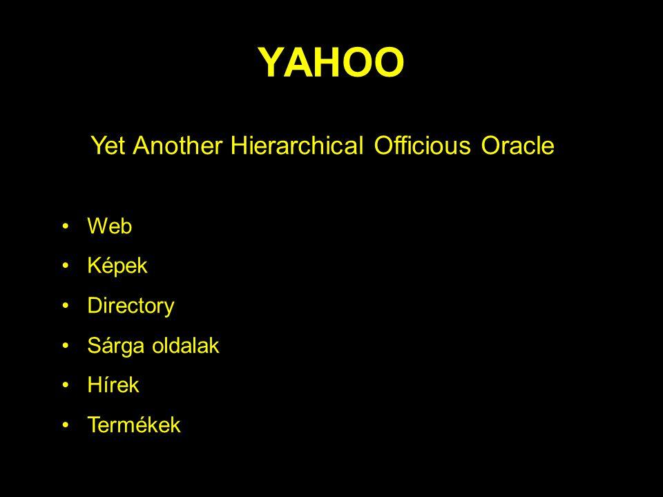 YAHOO Yet Another Hierarchical Officious Oracle Web Képek Directory Sárga oldalak Hírek Termékek