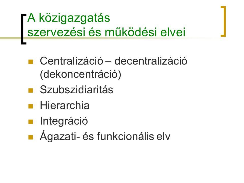 A közigazgatás szervezési és működési elvei Centralizáció – decentralizáció (dekoncentráció) Szubszidiaritás Hierarchia Integráció Ágazati- és funkcionális elv