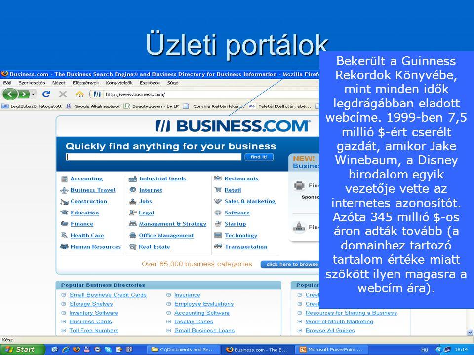 Üzleti portálok Bekerült a Guinness Rekordok Könyvébe, mint minden idők legdrágábban eladott webcíme.