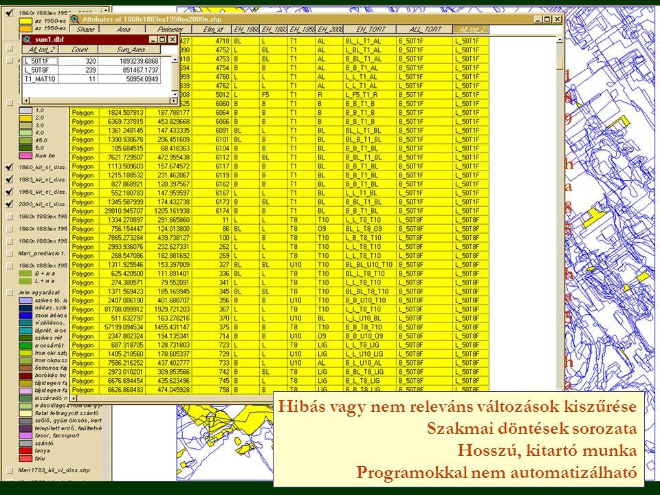 Hibás vagy nem releváns változások kiszűrése Szakmai döntések sorozata Hosszú, kitartó munka Programokkal nem automatizálható 189 ha85 ha5 ha189 ha85 ha5 ha