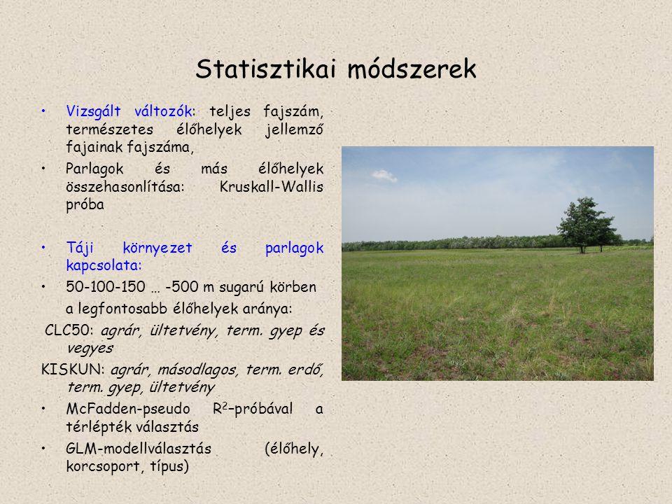 Statisztikai módszerek Vizsgált változók: teljes fajszám, természetes élőhelyek jellemző fajainak fajszáma, Parlagok és más élőhelyek összehasonlítása
